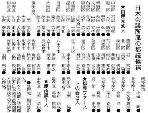 日本会議1.jpg